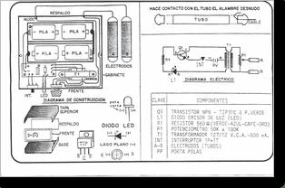 Diagrama/Manual Caja de Resistencias Variable