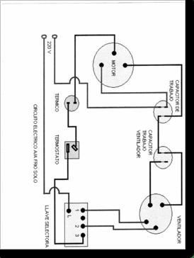 Diagrama/Manual VARIOS general