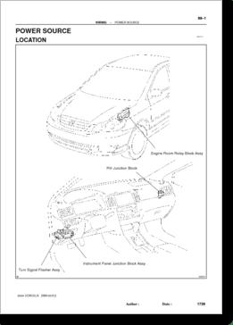 Diagrama/Manual corolla 2004