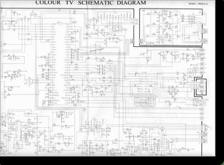 Diagrama/Manual sankey SANKEY ph03
