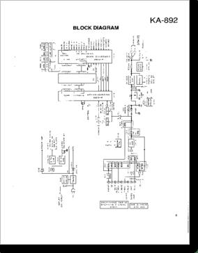 Diagrama/Manual KENWOOD