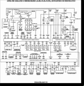 Diagrama/Manual JEEP Grand cherokee 4.0/5.2/5.9L 96-98