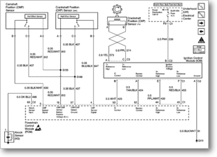 Diagrama/Manual CHEVROLET venture 1997