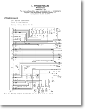 Diagrama/Manual HONDA Honda civic 1994