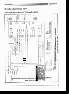 Diagrama/Manual Surrey evaporadora piso techo 6 tn fs 072