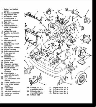 Diagrama/Manual FORD