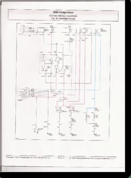 Diagrama/Manual DODGE