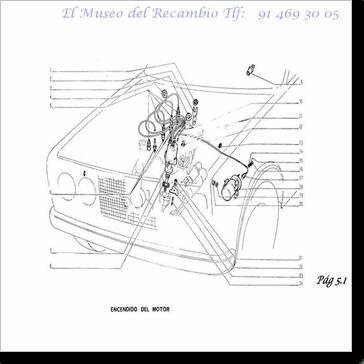 Diagrama/Manual SEAT
