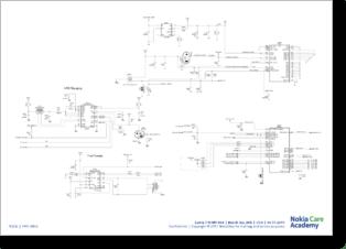 Diagrama/Manual Nokia