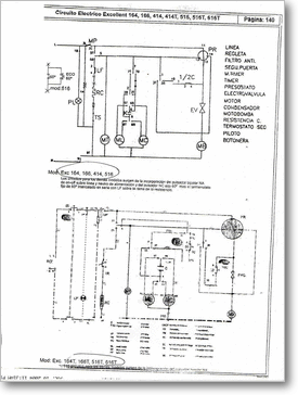 Diagrama/Manual Drean drean patriot 414