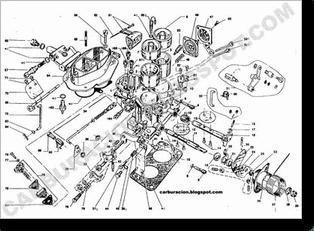 Diagrama/Manual Peugeot