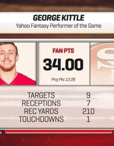 also week yahoo fantasy performer of the game george kittle rh ers