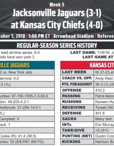 Jags kc template also non vikings games to watch in week rh