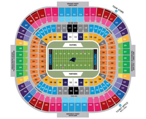 small resolution of panthers privileges program