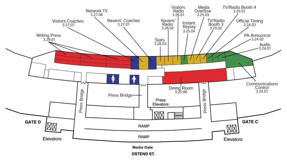 medium resolution of press level diagram
