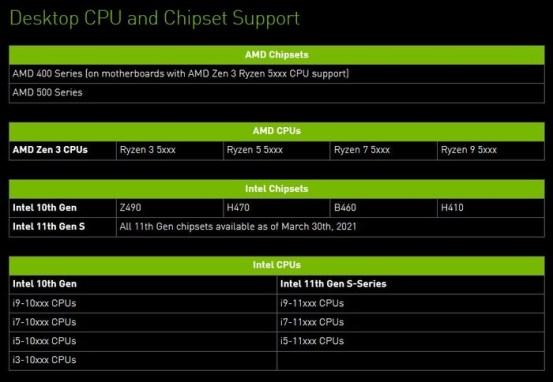 新的N卡驱动程序会带来黑色技术吗? 教您显着提高游戏性能-nVIDIA-cnBeta.COM