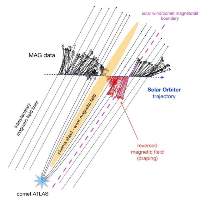 Fragmented-Comet-C2019-Y4-Schematic-Reconstruction.jpg