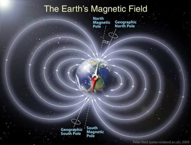 geomagnetic-field-orig_full.jpg