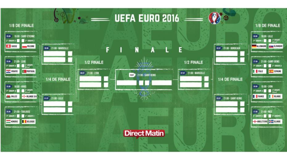 Téléchargez le calendrier de l'Euro 2016 de football en PDF | CNEWS