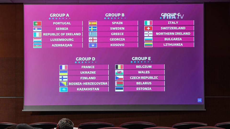 Turnamen sepak bola internasional empat tahunan yang diikuti oleh tim nasional sepak bola pria asosiasi anggota fifa. Coupe du monde 2022 : Tous les groupes des éliminatoires ...