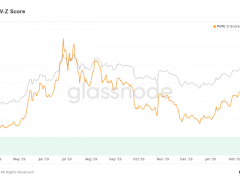 Bitcoin Is Now Undervalued, Suggests This Price Metric - CoinDesk