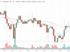 Market Wrap: Bitcoin Spot Volumes Are Weak While Options and DeFi Strengthen - CoinDesk