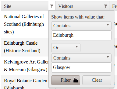 Kendo ui paging and accessing the filtered results in javascript the filter results in 12 of 150 rows returned national galleries of scotland edinburgh sites 1281465 edinburgh castle historic scotland 1210248 pronofoot35fo Choice Image