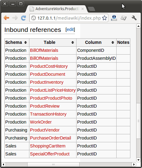 Rendering of inbound references