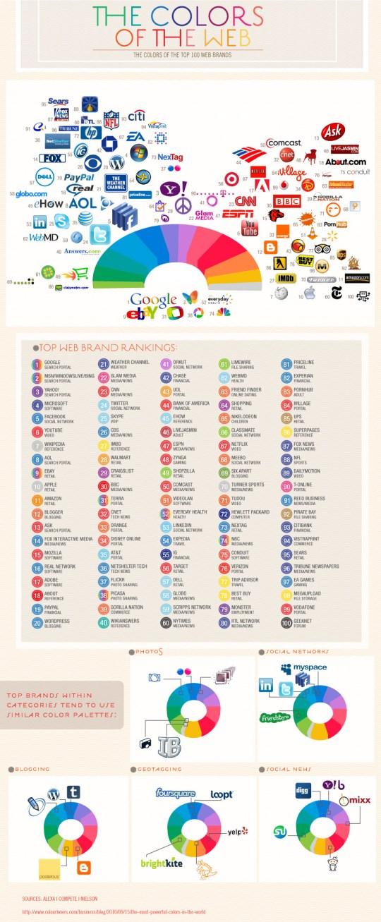 Los colores más populares en internet - most-powerful-web-colors
