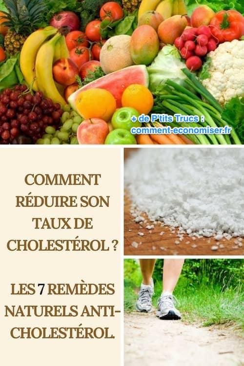 Lutter Contre Le Cholesterol Sans Medicament : lutter, contre, cholesterol, medicament, Comment, Réduire, Cholestérol, Remèdes, Naturels, Anti-, Cholestérol.