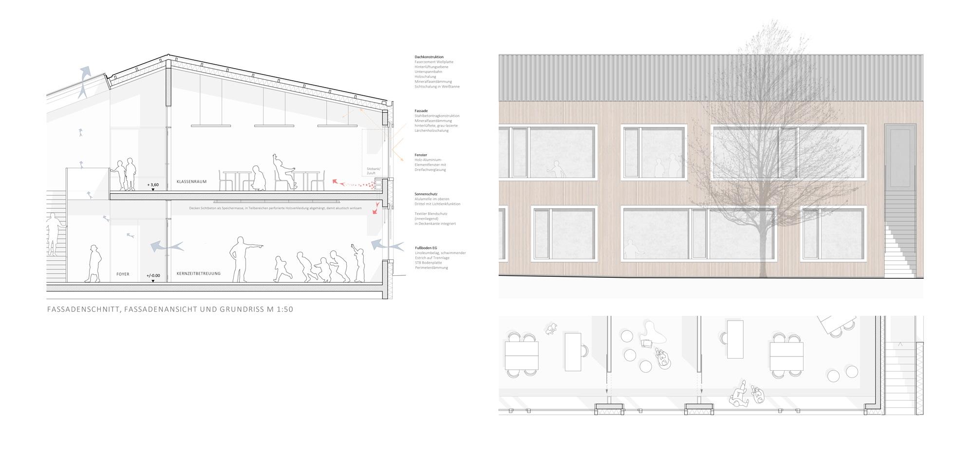 Result: Neubau Grundschule Haslach Competitionline