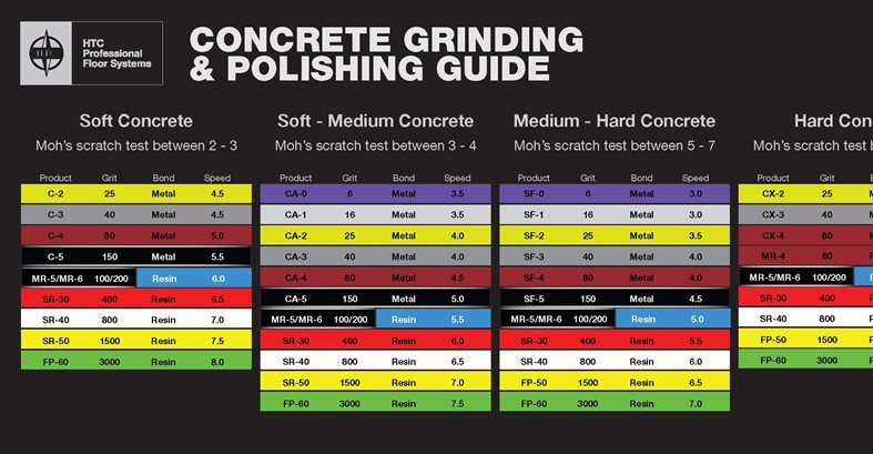 Diamond Tooling Tips  The Concrete Network