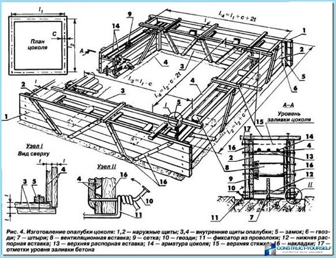How To Do Formwork For Stairs Of Concrete With Their Hands | Concrete Stair Formwork Design | Round | Master | Broken | Slab | Small Space