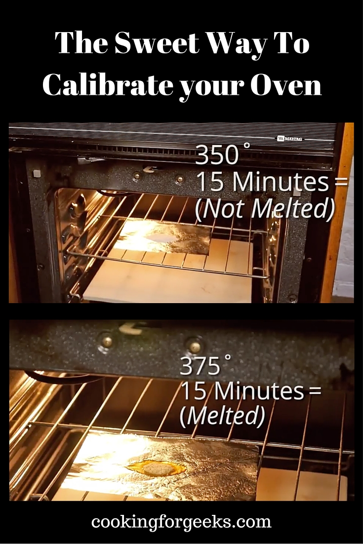 The Sweet Way To Calibrate Your Oven  Jeff Potters