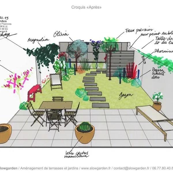 agrandir un petit jardin de ville bien pense par slowgarden le croquis