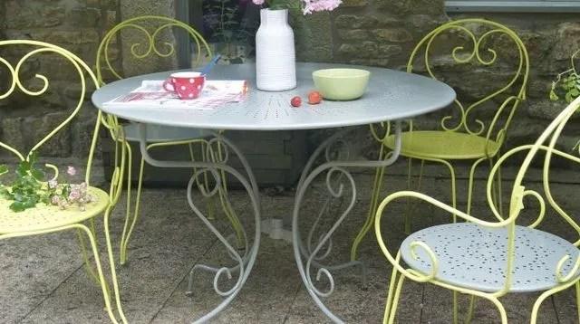 Repeindre du mobilier de jardin en plastique en pvc