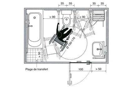 les plans d une salle de bains amenagee