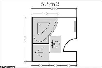 18 plans de salle de bains de 5 a 11 m2