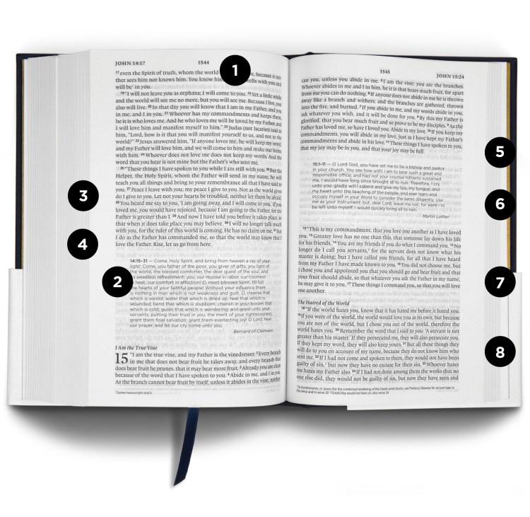 Introducing the ESV Prayer Bible