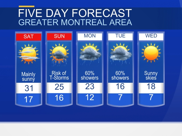 CTV Montreal  Weather  Montreal Quebec Weather Forecast
