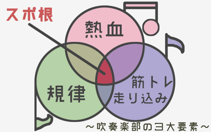 吹奏楽部グラフ1