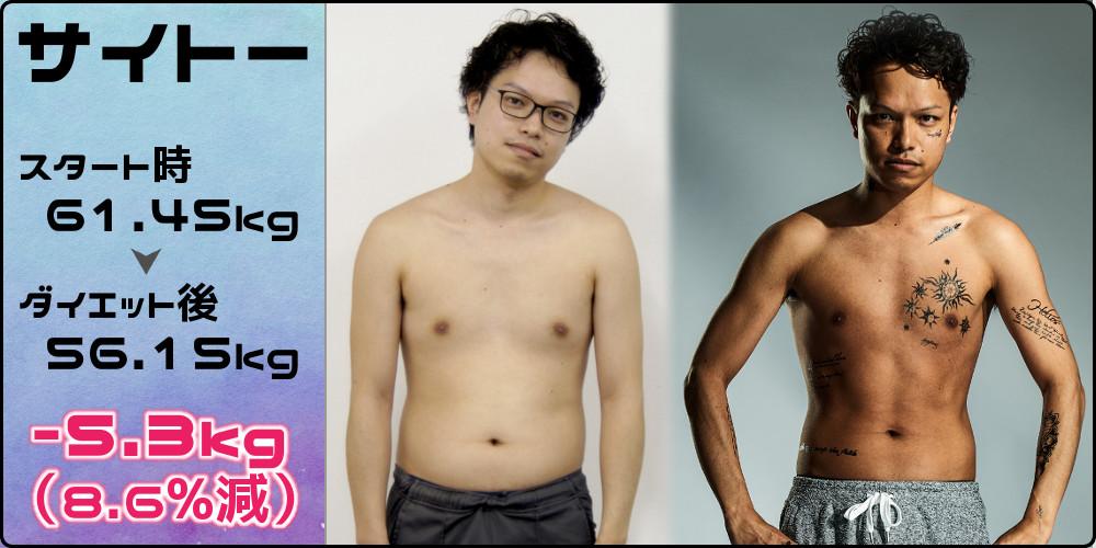 サイトー61.45kg→56.15kg(-5.3kg/8.6%減)
