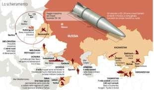 LO SCHIERAMENTO DELLE FORZE MILITARI DELLA RUSSIA