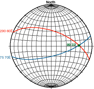 best options for creating graphs/drawings? (stereonet
