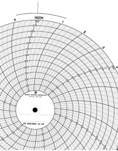 Click to enlarge also partlow chart paper hour box from davis rh