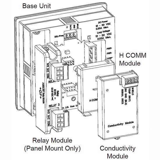 GF Signet 3 9900 393 Universal Flow Transmitter Relay