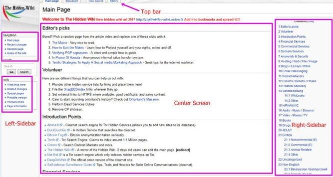 Credit Card Bin List Wiki | Applycard co