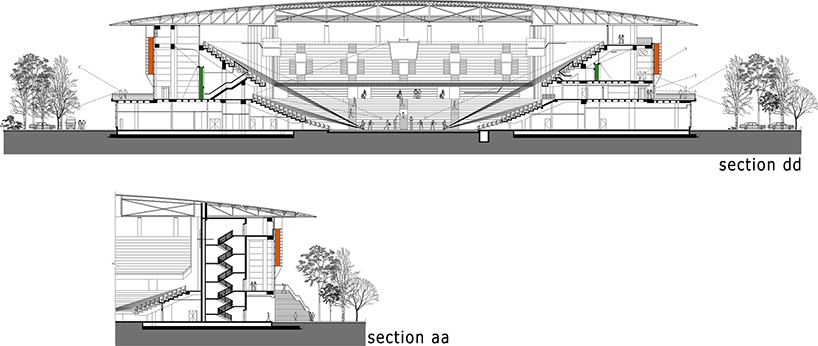 yazgan design architecture connects ankara arena sports
