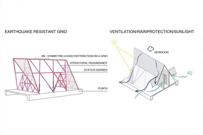 3modular creates bamboo homes forearthquake stricken regions of nepal