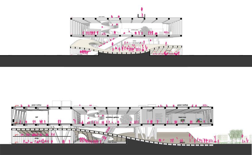 Brazilian Pavilion Proposal For Milan Expo 2015 By Be Bo